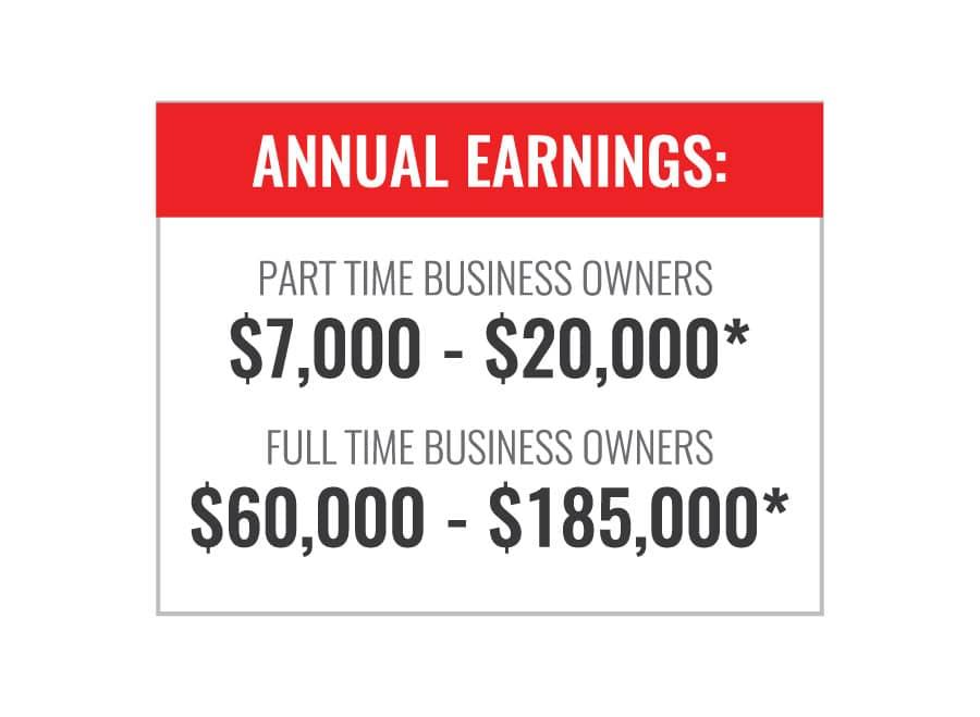 KB-Annual-Earnings